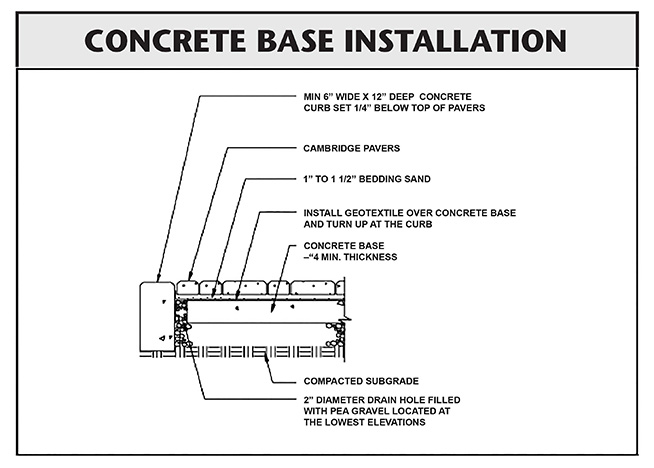 Installation Instructions Cambridge Pavingstones
